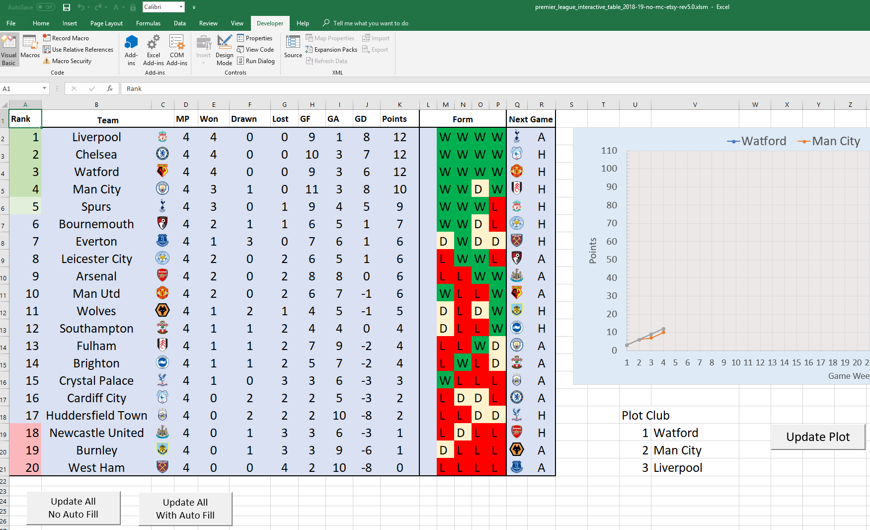 Interactive 201819 premier league table in excel download the league table stopboris Gallery